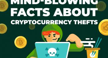 Bitcoin faucet rotator - ICO Pulse